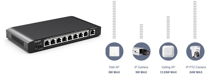 Thiết bị mạng HUB Switch Ruijie RG-ES109G-LP-L ổ chia mạng 8 cổng 10/100/1000BASE-T (ID: 4791)